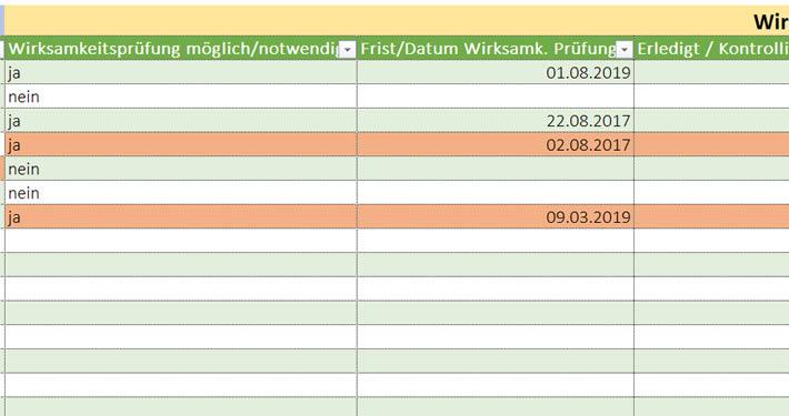 Kvp Verbesserungsliste Pro Version Nur Chf 50