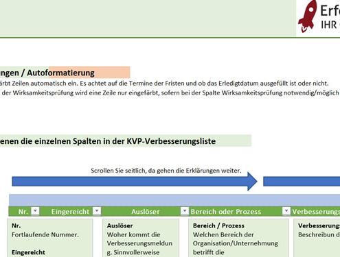 KVP-PRO_Anleitung