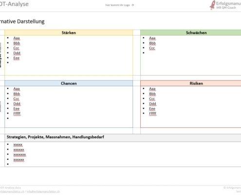Tool SWOT-Analyse QuaTheDA-Toolbox